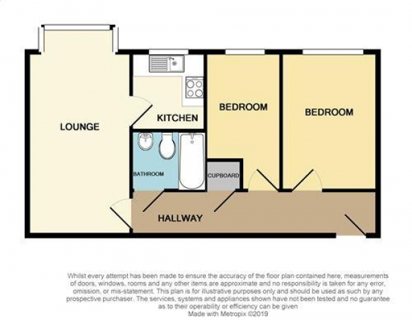 Floor Plan Image for 2 Bedroom Flat for Sale in Farrier Court, Crome Road, Pheasey, Great Barr