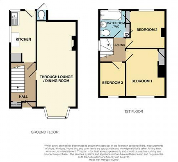 Floor Plan Image for 3 Bedroom Semi-Detached House for Sale in Hillingford Avenue, Pheasey, Great Barr